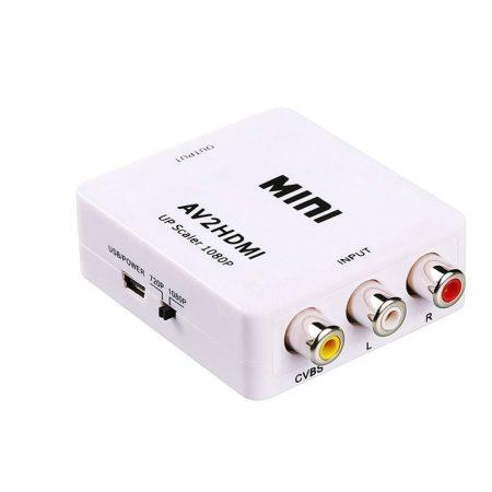 RCA-->HDMI konverter